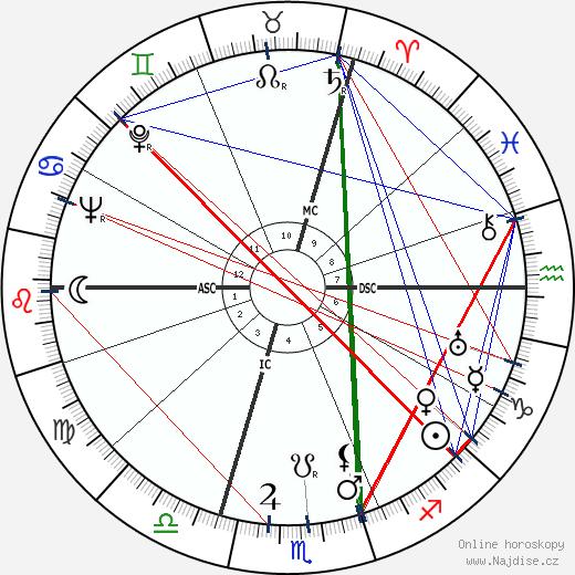 Jean Genet wikipedie wiki 2018, 2019 horoskop