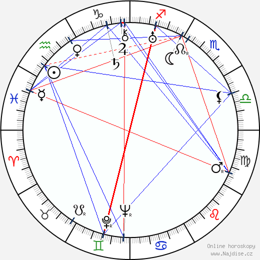 Jean Georgescu wikipedie wiki 2017, 2018 horoskop