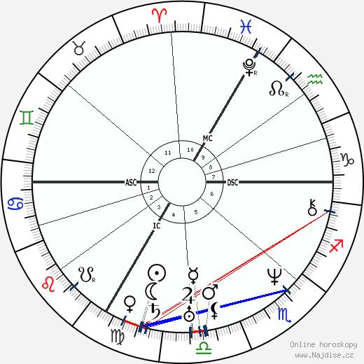 Jean Grandville wikipedie wiki 2017, 2018 horoskop