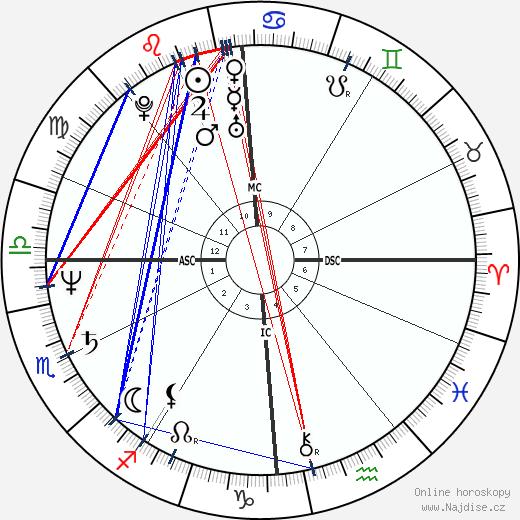 Jean-Hugues Anglade wikipedie wiki 2019, 2020 horoskop