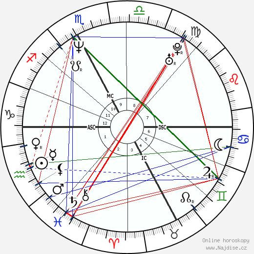 Jean-Jacques Eydelie wikipedie wiki 2018, 2019 horoskop