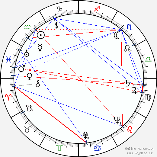 Jean-Jacques Vierne wikipedie wiki 2018, 2019 horoskop