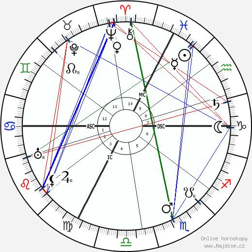 Jean Jacques Waltz wikipedie wiki 2018, 2019 horoskop