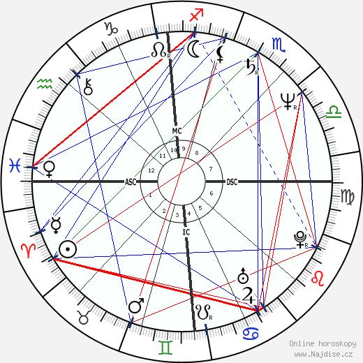 Jean-Louis Aubert wikipedie wiki 2018, 2019 horoskop