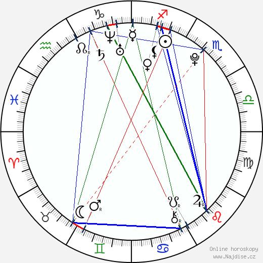 Jean-Luke Figueroa wikipedie wiki 2018, 2019 horoskop