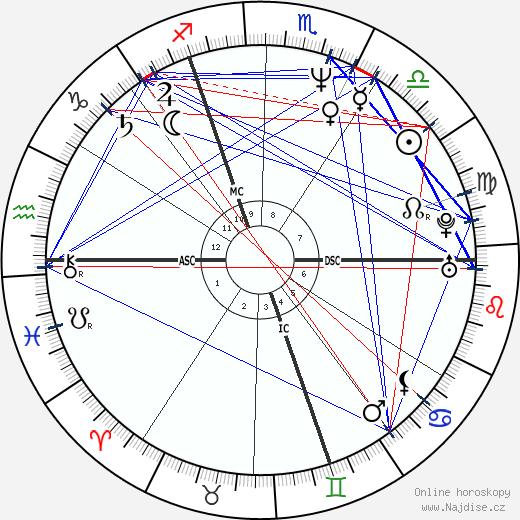 Jean-Marc Barr wikipedie wiki 2019, 2020 horoskop