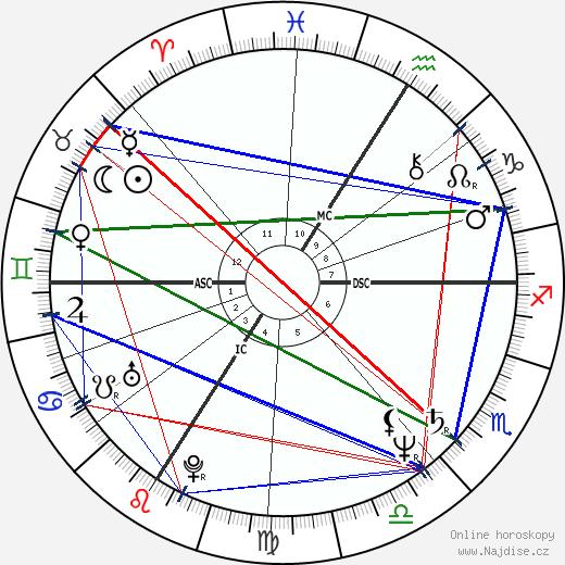Jean-Marc Roberts wikipedie wiki 2018, 2019 horoskop