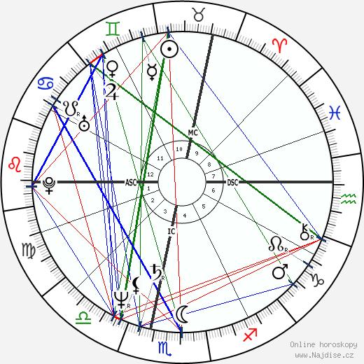 Jean-Marie Bigard wikipedie wiki 2018, 2019 horoskop