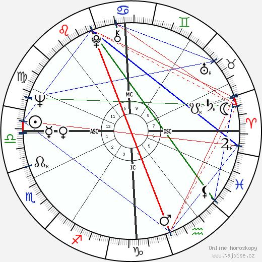 Jean Marie Lehn wikipedie wiki 2018, 2019 horoskop