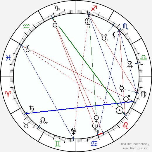 Jean Martinelli wikipedie wiki 2019, 2020 horoskop