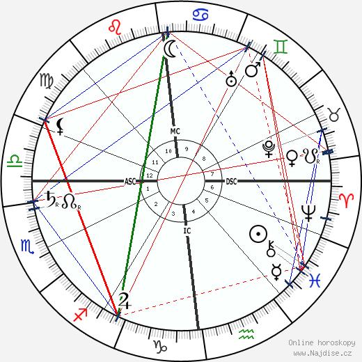 Jean Massart wikipedie wiki 2017, 2018 horoskop