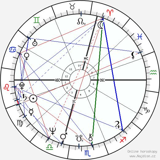 Jean-Michel Jarre wikipedie wiki 2019, 2020 horoskop