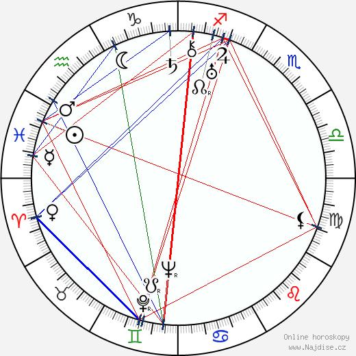 Jean Negulesco wikipedie wiki 2017, 2018 horoskop