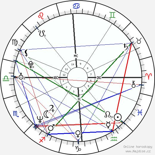 Jean-Paul Bruwier wikipedie wiki 2018, 2019 horoskop