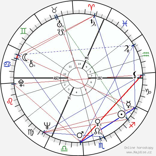 Jean-Paul Goude wikipedie wiki 2019, 2020 horoskop