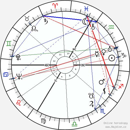 Jean-Pierre Aumont wikipedie wiki 2018, 2019 horoskop