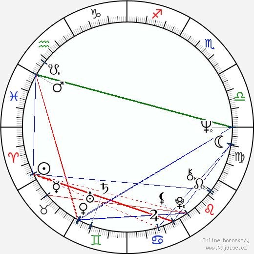 Jean-Pierre Gorin wikipedie wiki 2020, 2021 horoskop
