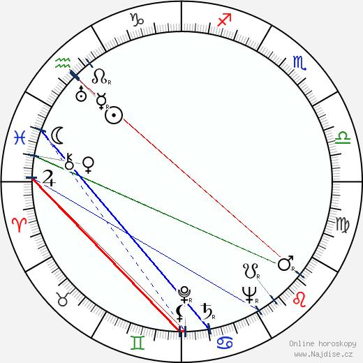 Jean-Pierre Zola wikipedie wiki 2018, 2019 horoskop