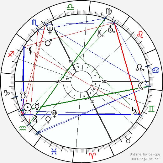 Jean Reboul wikipedie wiki 2019, 2020 horoskop