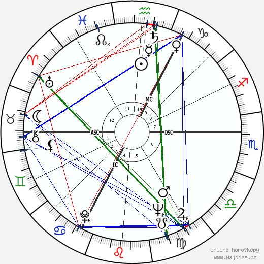 Jean Rovis wikipedie wiki 2017, 2018 horoskop