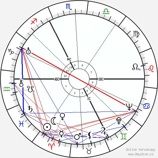 Jean Sablon wikipedie wiki 2018, 2019 horoskop