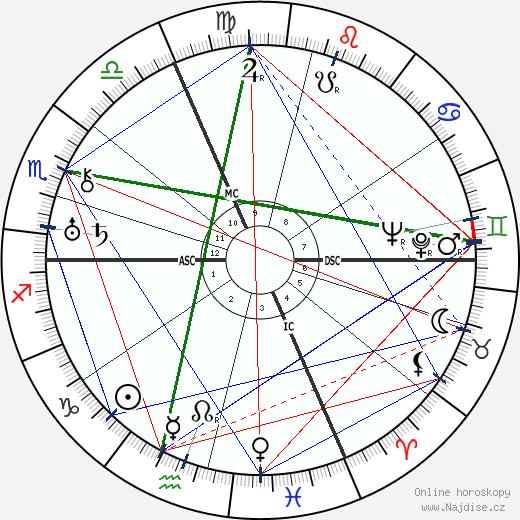 Jean Sarment wikipedie wiki 2017, 2018 horoskop