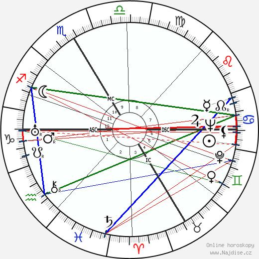 Jean Schlumberger wikipedie wiki 2018, 2019 horoskop