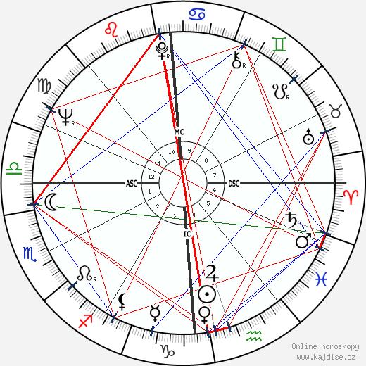 Jean Taillandier wikipedie wiki 2018, 2019 horoskop