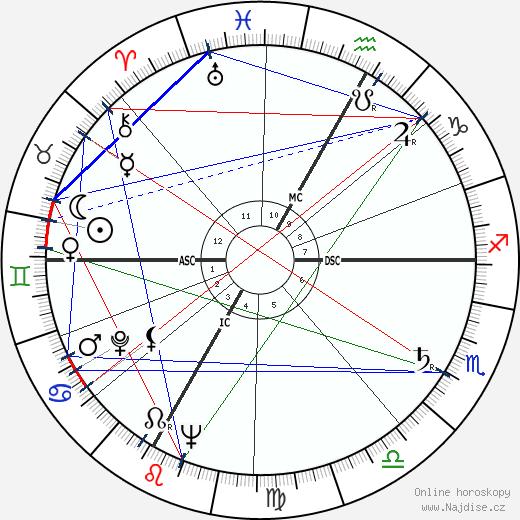 Jean Tinguely wikipedie wiki 2018, 2019 horoskop