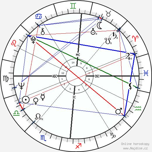 Jean Vallée wikipedie wiki 2018, 2019 horoskop