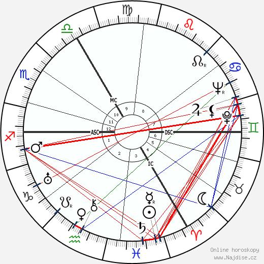 Jean van Houtte wikipedie wiki 2018, 2019 horoskop