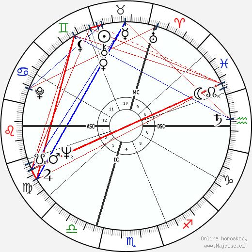 Jean Vautrin wikipedie wiki 2018, 2019 horoskop