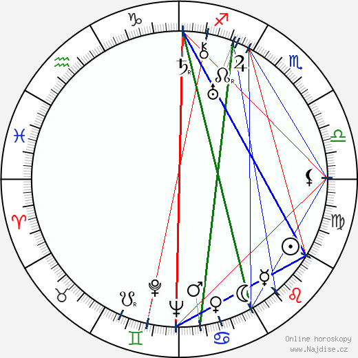 Jean Yarbrough wikipedie wiki 2017, 2018 horoskop