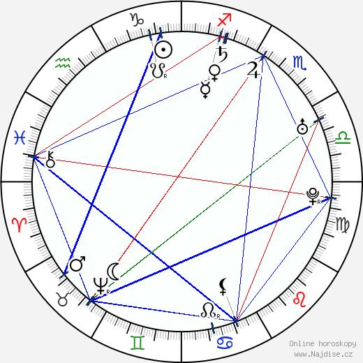 Jeanne Antoinetta Poisson wikipedie wiki 2020, 2021 horoskop