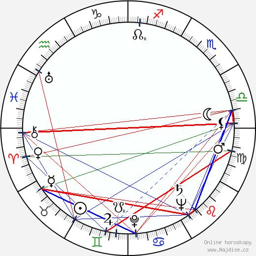 Jeanne Bates wikipedie wiki 2017, 2018 horoskop