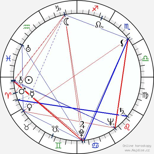 Jeanne Cagney wikipedie wiki 2018, 2019 horoskop