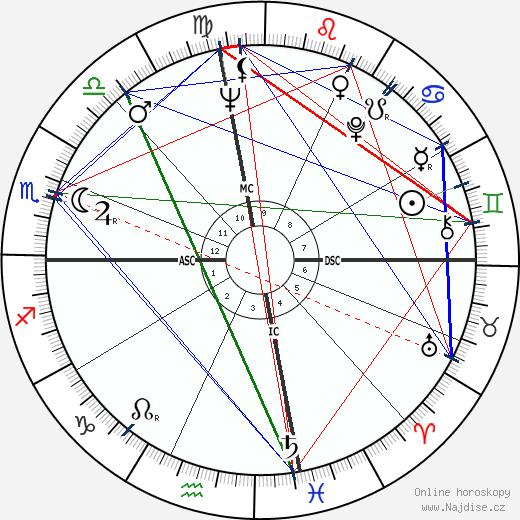 Jeanne-Claude wikipedie wiki 2017, 2018 horoskop