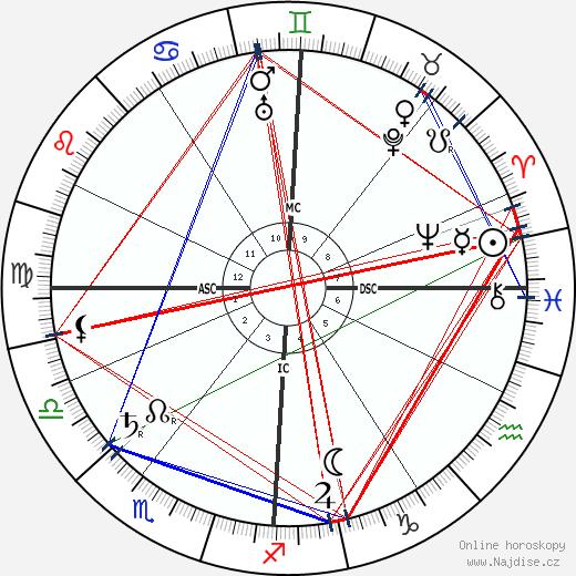 Jeanne d'Alcy wikipedie wiki 2017, 2018 horoskop