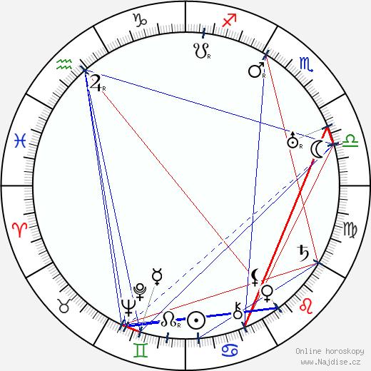 Jeanne Eagels wikipedie wiki 2018, 2019 horoskop