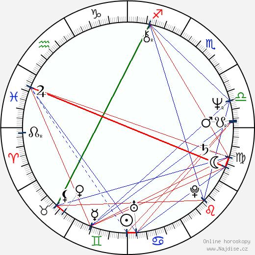 Jeanne Labrune wikipedie wiki 2018, 2019 horoskop