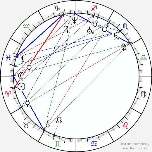 JeeJa Yanin wikipedie wiki 2017, 2018 horoskop