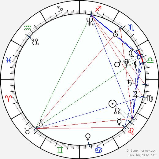 Jeff Adelman wikipedie wiki 2020, 2021 horoskop