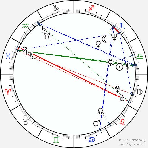 Jeff Bennett wikipedie wiki 2019, 2020 horoskop