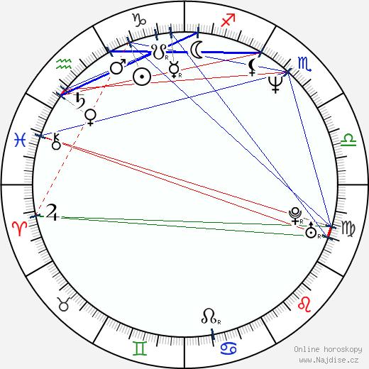 Jeff Bezos wikipedie wiki 2018, 2019 horoskop