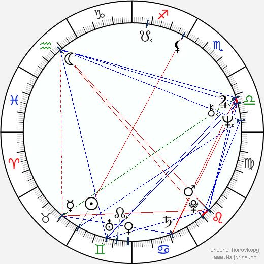 Jeff Braunstein wikipedie wiki 2019, 2020 horoskop