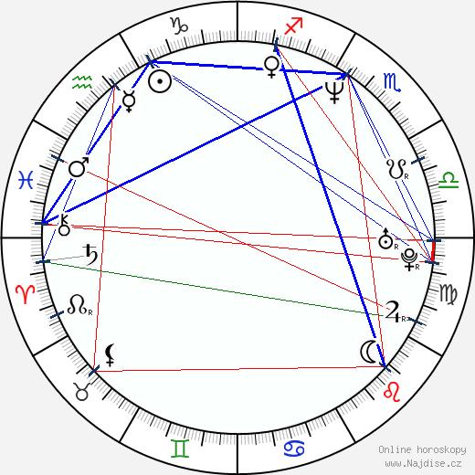 Jeff Chase wikipedie wiki 2017, 2018 horoskop