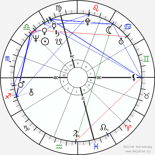 Jeff Conaway wikipedie wiki 2018, 2019 horoskop
