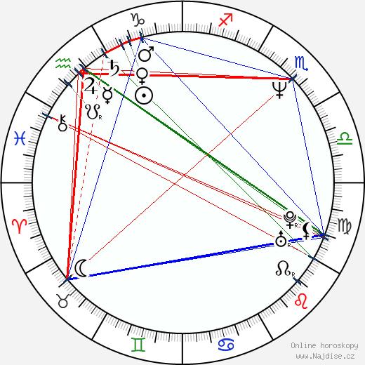 Jeff Cronenweth wikipedie wiki 2019, 2020 horoskop