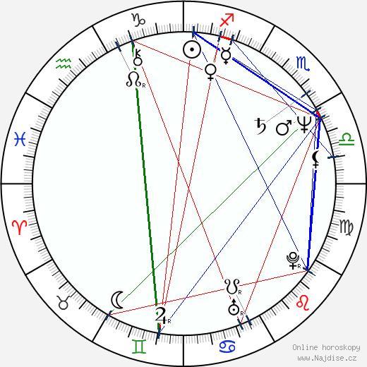 Jeff Kober wikipedie wiki 2019, 2020 horoskop
