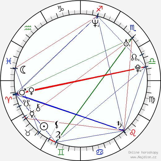 Jeff Lacy wikipedie wiki 2019, 2020 horoskop